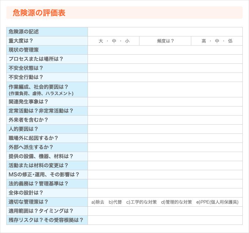 OH&Sハザードの評価表