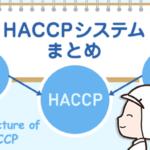 haccp-course_11-1