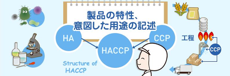 haccp-course_2-2