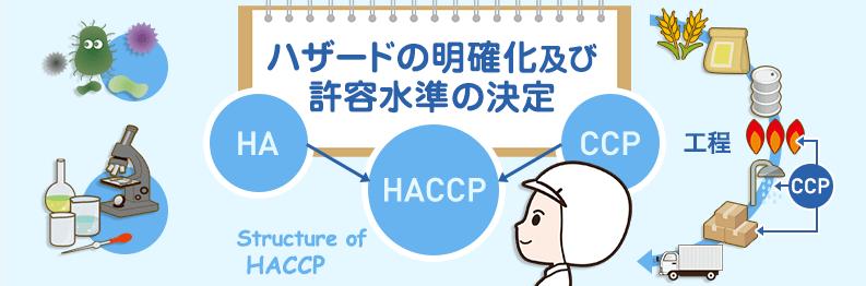 haccp-course_5-2