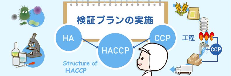 haccp-course_8-1