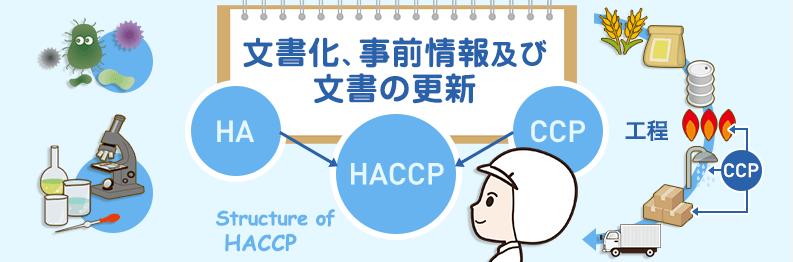 haccp-course_9-1