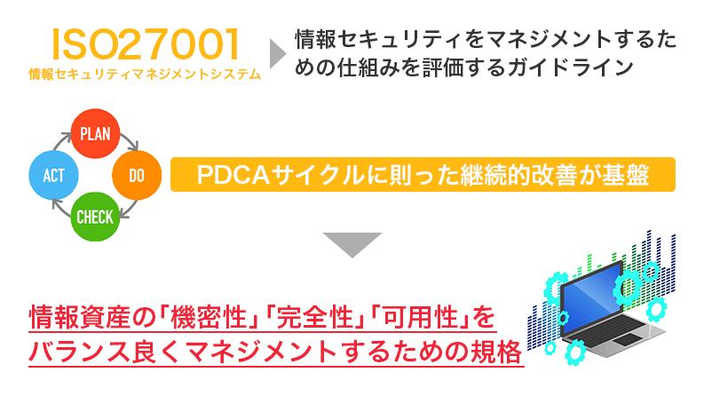 ISO27001とは