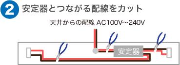 安定器とつながる配線をカット