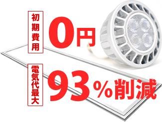 初期費用0円 電気代最大93%削減