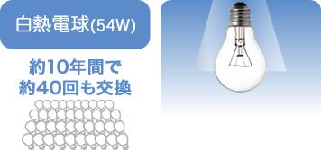 白熱電球 約10年間で約40回も交換