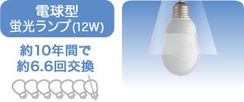 電球型蛍光ランプ 約10年間で約6.6回交換