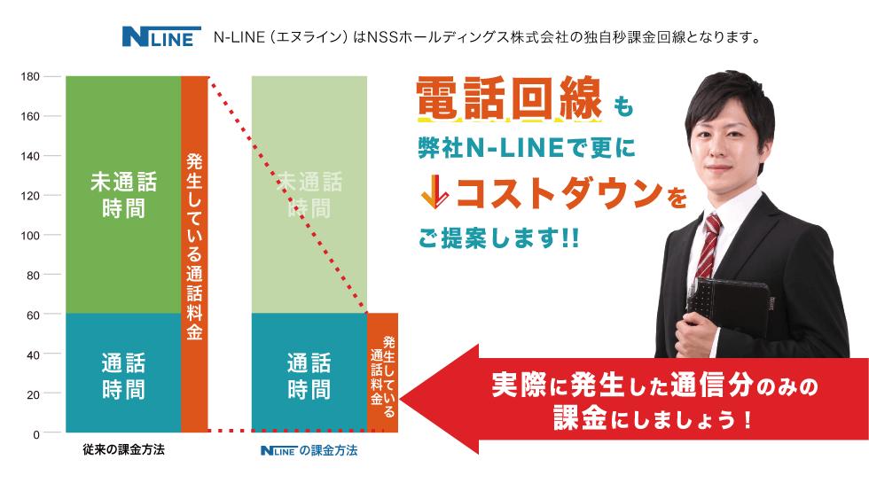 電話回線 も弊社N-LINEで更にコストダウンをご提案します!!